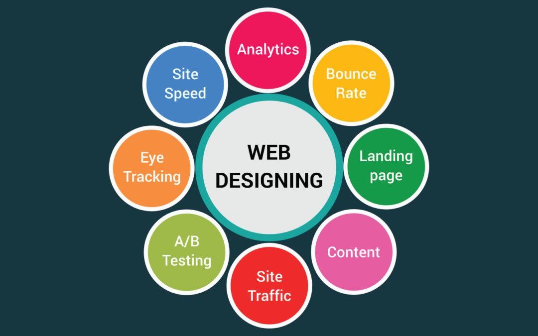 Web Designing in Rajkot